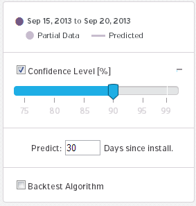 Predict Days since install box